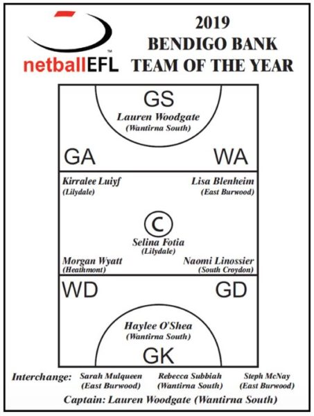 Netball Team of the year 2019