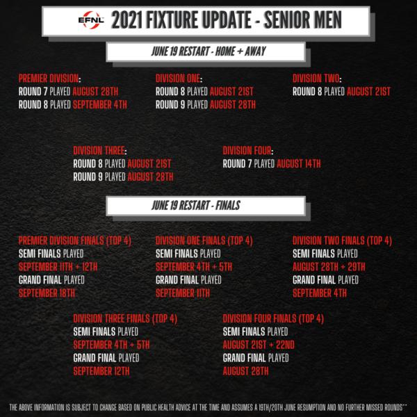 2021 Fixture update Senior Mens