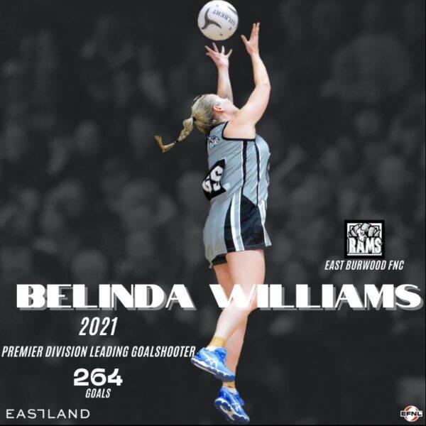 Netball Leading Goal Shooter for 2021